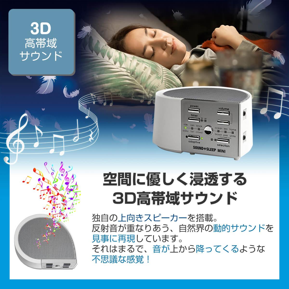 3D高帯域サウンド