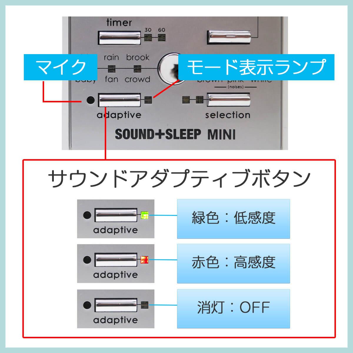 サウンドアダプティブモード使用方法