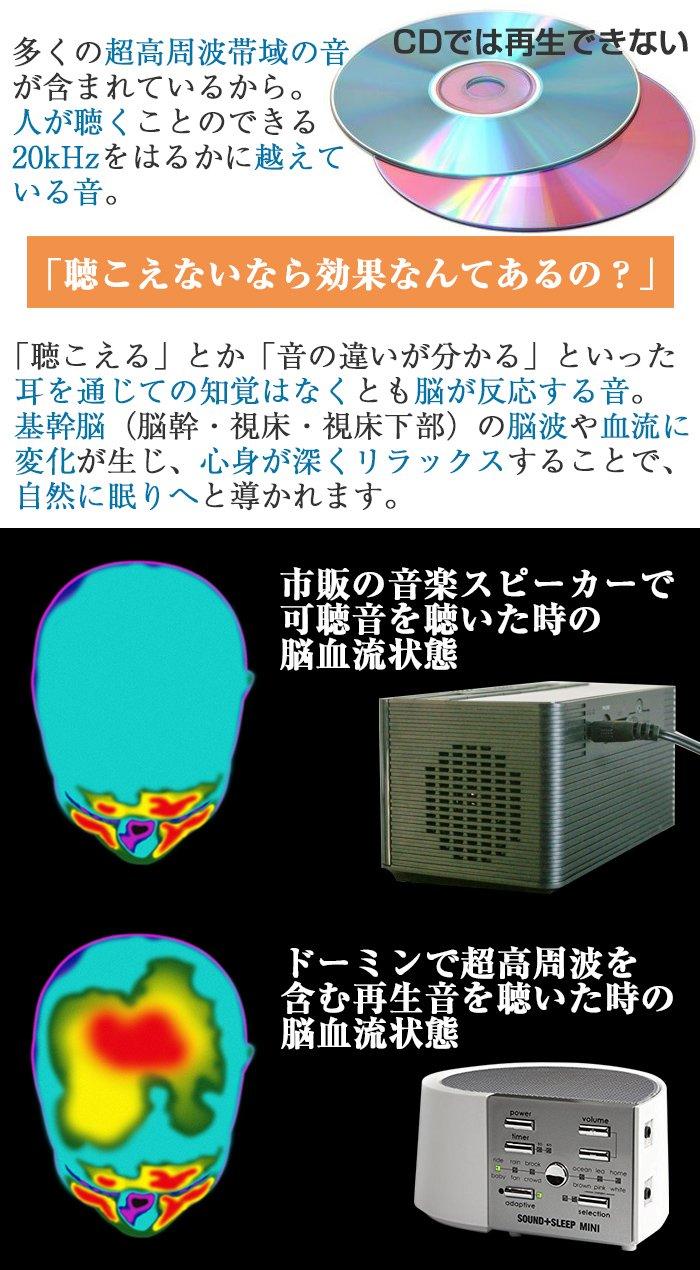 CDでは再生できない超高周波帯域を再現するドーミン